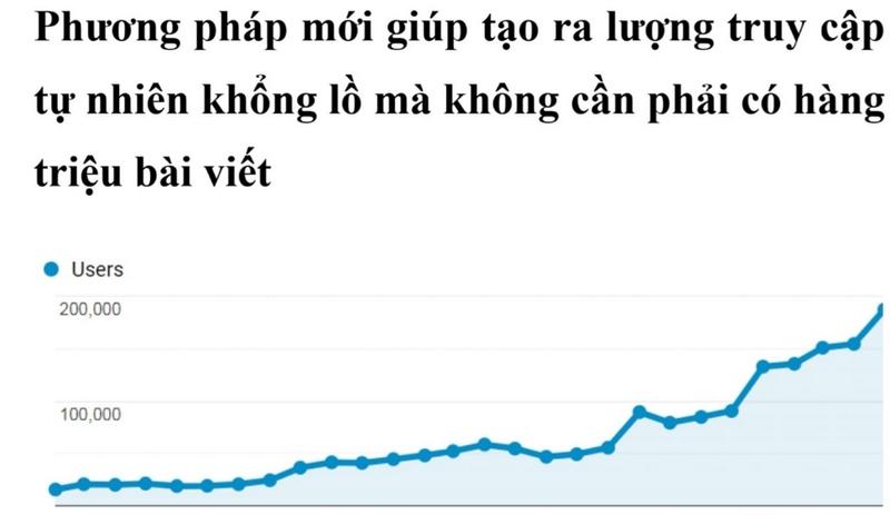 phương pháp tăng traffic tự nhiên cho website
